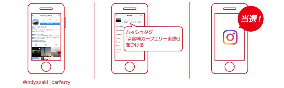 「@miyazaki_carferry」をフォロー ハッシュタグ「#宮崎カーフェリー船旅」をつける 当選!